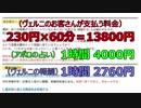 【悪の教典】電話占い師オーディション対策マニュアル (3)