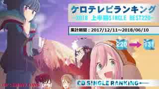 上半期アニソンランキング 2018 SINGLE BEST 220【ケロテレビ】131-220