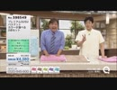 QVC福島 プレミアSUSUバスマット&傘ケース