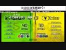 第11回 Quiz 5players 【VS Vtuber編】