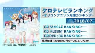 アニソンランキング 2018年7月【ケロテレビランキング】