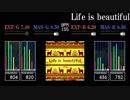 【GITADORA】Life is beautiful【Matixx】