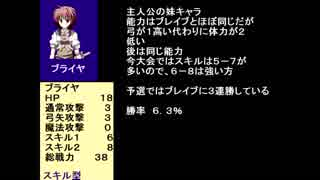 【CBT】キャラクターバトルトーナメントのキャラ紹介【一回目】