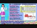 てるみの解説動画 金融危機は何故、起こる?③ 何故、アメリカの銀行が世界の経済危機を作るのか?