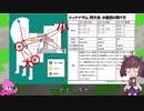 【野良カンスト勢】バイトガチ勢きりたんpart14【ダム間欠泉】