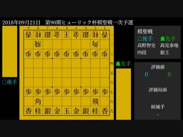 将棋】髙見泰地 叡王 vs. 高野智...