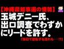 【沖縄県知事選の情勢】玉城デニー氏、出口調査でわずかにリードを許す