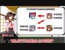 動画投稿者達によるシリアス5%のシノビガミ【Part2.5】
