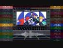 A3!第2部10曲メドレー~Live音っぽく~ thumbnail