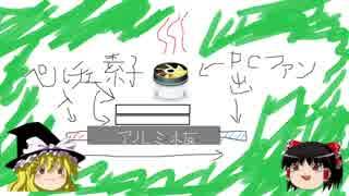 ビオトープを作る。Then2