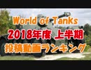【WoT】World of Tanks投稿動画ランキング【2018年度 上期】
