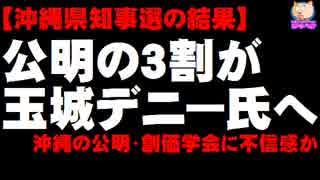 【沖縄県知事選の結果】公明支持層の3割が