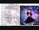 【東方紅楼夢】 【J-06a】ネコマチプリンセスXFD【アキシブ系】(フーリンキャットマーク)