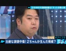 2018.10.30 唐澤貴洋弁護士 vs ひろゆき 【ドリームマッチ2018】 thumbnail