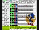 Sonic2 アクアルーイン