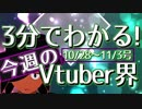 【10/28~11/3】3分でわかる!今週のVtuber界【佐藤ホームズの調査レポート】