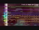 【東方風アレンジ】夢と希望の平原   DELTARUNE   SD-90 MIDI アレンジ