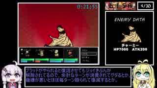 【ボイロ解説】LISA:the Painful 仲間全加入RTA 2時間16分27秒 Part1/?