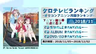 アニソンランキング 2018年11月【ケロテレビランキング】
