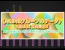 《AKB48グループのデータ》で遊ぼう!全員集合