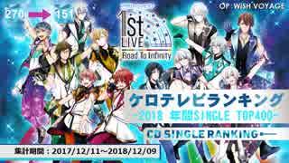 年間アニソンランキング 2018 SINGLE TOP400【ケロテレビ】270-151