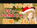 【因幡組】10分ちょっとでわかる因幡はねるデビュー6か月ま...