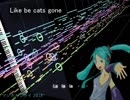 Like be cats gone / 初音ミク