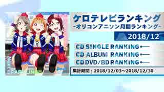 アニソンランキング 2018年12月【ケロテレビランキング】
