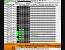 【FC版】ドラゴンクエスト 4 - 楽しいカジノ [MIDI]
