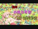 これだけは絶対に見てほしい西園寺琴歌 MV RANKING