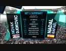 [低画質] 全豪オープンテニス2019 男子シングルス決勝 ラファエル・ナダルVSノバク・ジョコビッチ【ニコニコ動画】