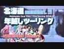 第45位:北海道年越しツーリング2018 in納沙布岬 #1【VOICEROID車載】 thumbnail