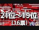 【ch】うんこちゃん『第3回加藤純一万博』4/7【2019/02/02】