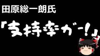 【ゆっくり保守】田原総一朗「統計不正がこんなに騒がれてるのに何故支持率が上がるんだ!」