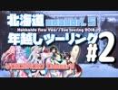 第42位:北海道年越しツーリング2018 in納沙布岬 #2【VOICEROID車載】 thumbnail