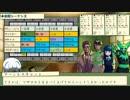 ニンジャスレイヤーTRPG: #5-D(終)『ザ・ロンゲスト・デイ・オブ・ガイスター』