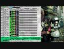 シュタインズ・ゲート - Hacking to the Gate[MIDI]