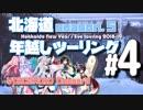 第21位:北海道年越しツーリング2018 in納沙布岬 #4【VOICEROID車載】