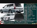 79 日本一周用車中泊マニュアル車探し中古車編2 ゆっくりヘイホーが探す車中泊MT車
