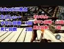 【THE FOREST】第6話「家がぁぁぁぁぁぁぁぁぁぁぁ!!!」【三人実況】