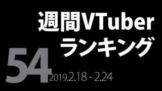 【第54回】週間VTuberランキング【PANORA】【非公式】