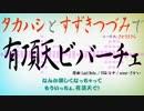 【すずきつづみ&タカハシ(CeVIO)】有頂天ビバーチェ【UTAU cover】
