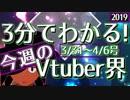【3/31~4/6】3分でわかる!今週のVtuber界【佐藤ホームズの調査レポート】
