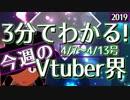 【4/7~4/13】3分でわかる!今週のVtuber界【佐藤ホームズの調査レポート】