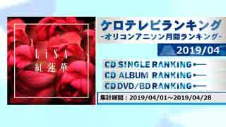 アニソンランキング 2019年4月【ケロテレビランキング】