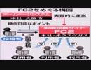 ホームページシステム・FC2.inc