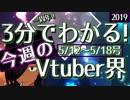 【5/12~5/18】3分でわかる!今週のVTuber界【佐藤ホームズの調査レポート】