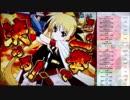 【パチンコ実機動画】CR魔法少女リリカルなのは MTB(ミドル) 006【養分の墓場】