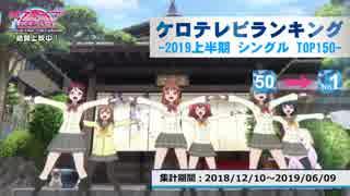 上半期アニソンランキング 2019年シングル TOP50【ケロテレビランキング】