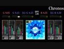 【GITADORA】Chronos【CLASSIC】